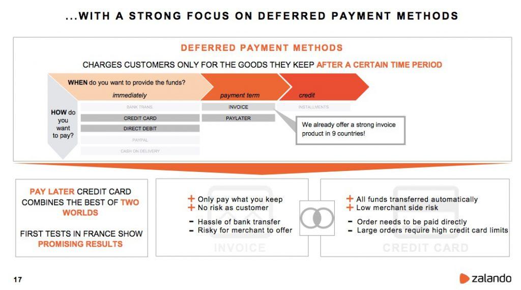"""Paylater_zalando-1024x570 Zalando setzt mit """"Bezahl nur was Du behältst"""" einen neuen Payment-Standard?"""