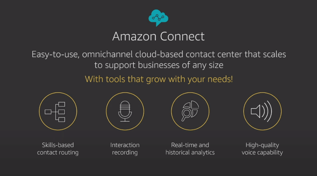 Amazon Connect Vorteile