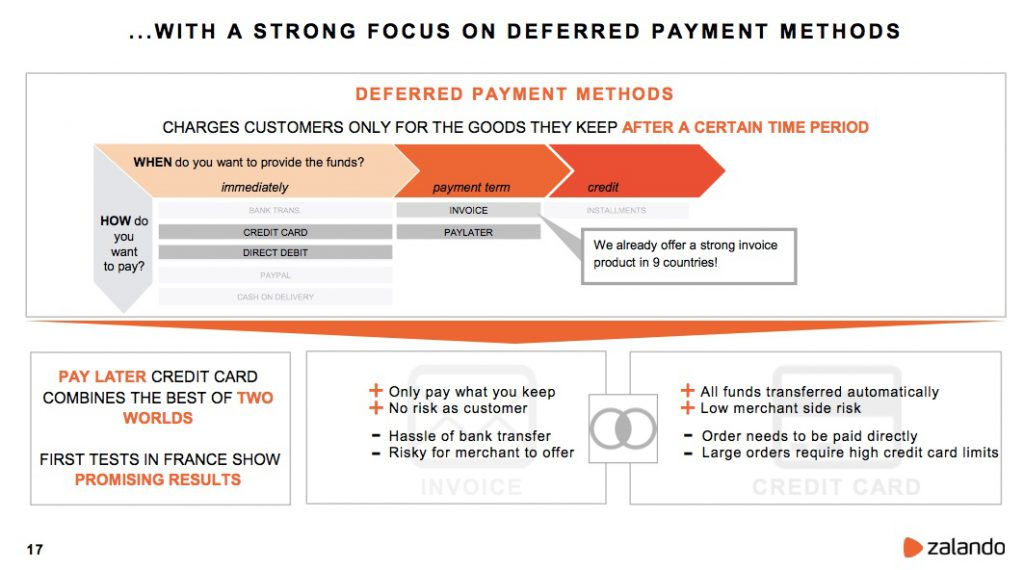 überweisen mit kreditkarte